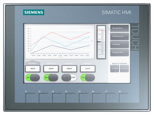 Pantalla SIMATIC KTP700 Basic